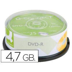 DVD-R Q-CONNECT CON SUPERFICIE 100% IMPRIMIBLE PARA INKJET CAPACIDAD 4,7GB DURACION 120MIVELOCIDAD 1
